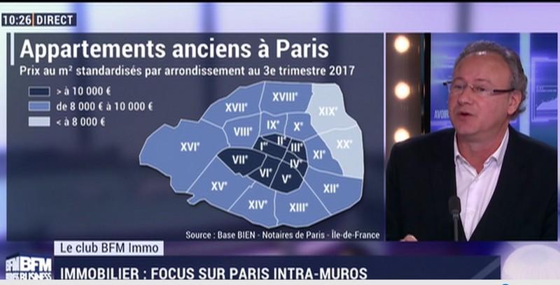 Evolution des prix de l'immobilier à Paris et en régions, Olivier Marin